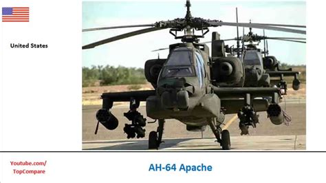 RAH-66 Comanche VS AH-64 Apache, Military Helicopter all